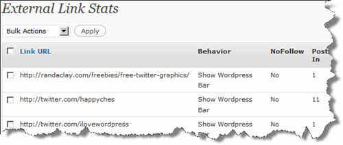 Wordpress Bar Link Stats