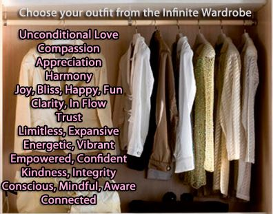 Vibratory Layers – Choose your Outfit from the Infinite Wardrobe