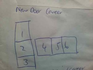 NewDoor-Career-Spread